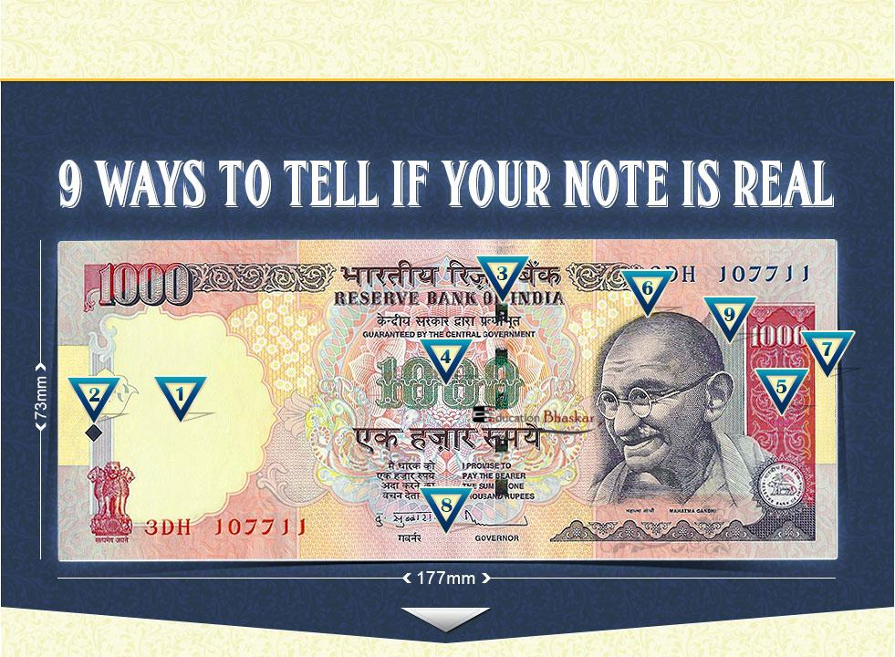 downfall of indian rupee At the end of the nineteenth century, oscar wilde in his famous play the importance of being earnest had talked of the precipitous fall in the value of the indian rupee well over a century later alas, the indian rupee is still falling, its latest fall as precipitous as any in oscar wilde's time on july 12, 2011, the.