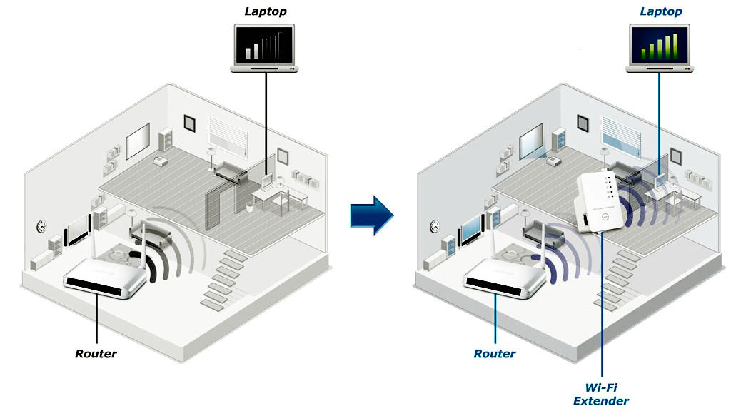 use wi-fi repeater