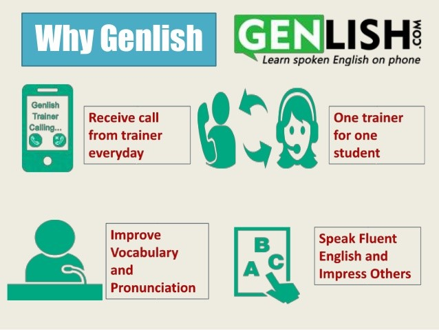 Learn English Online with Genlish